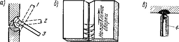 Схематическое изображение работы при сварке различных швов